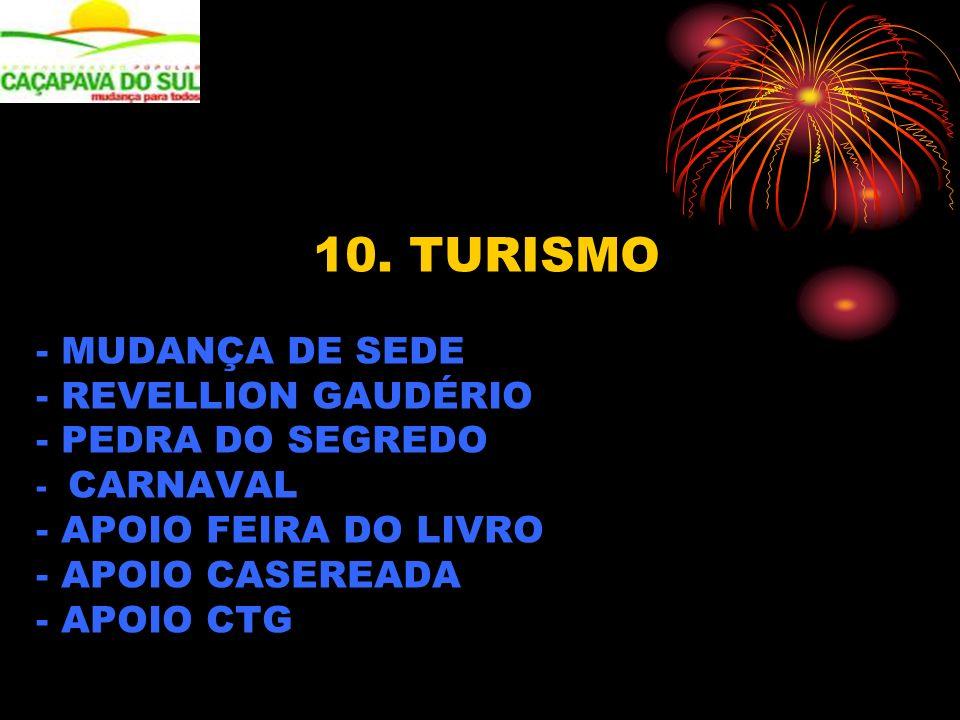 10. TURISMO - MUDANÇA DE SEDE - REVELLION GAUDÉRIO - PEDRA DO SEGREDO