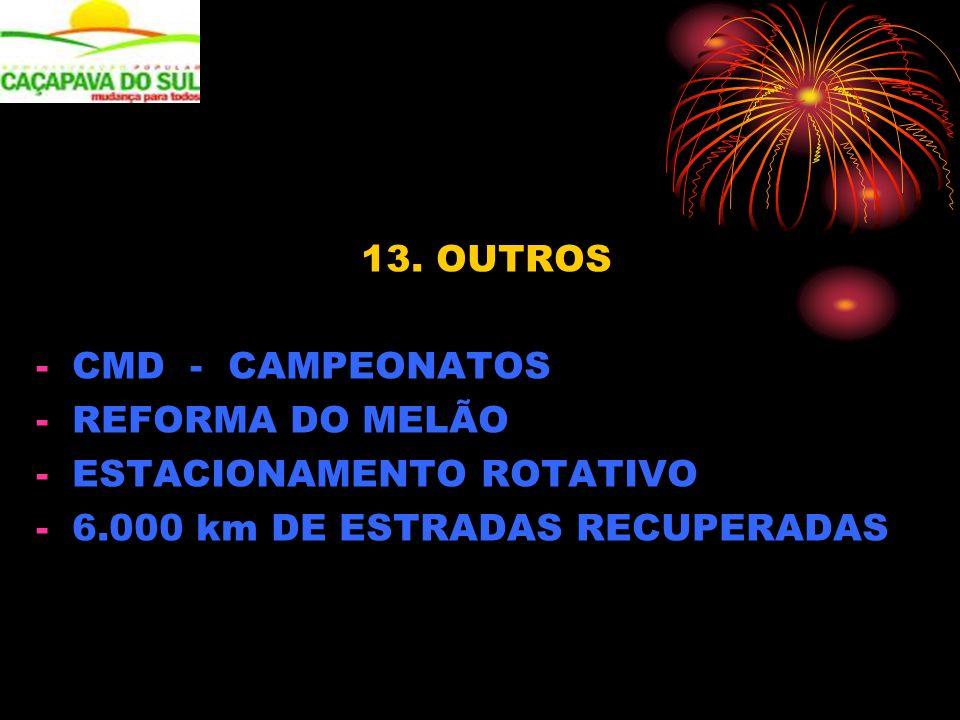 13. OUTROS CMD - CAMPEONATOS. REFORMA DO MELÃO.