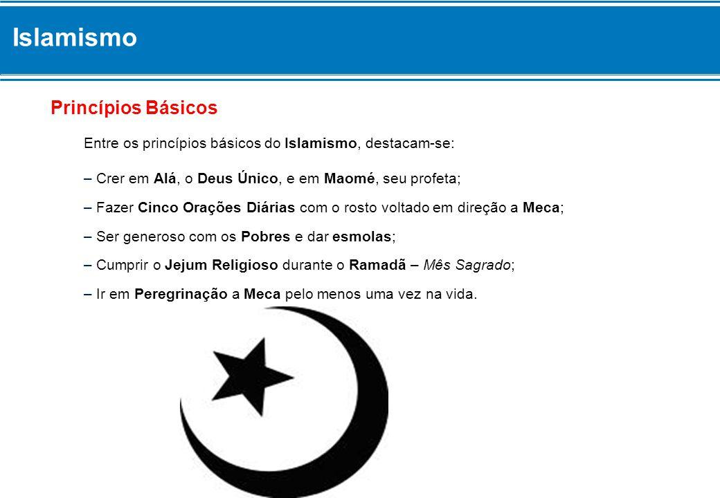 Islamismo Princípios Básicos