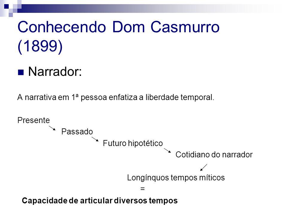 Conhecendo Dom Casmurro (1899)