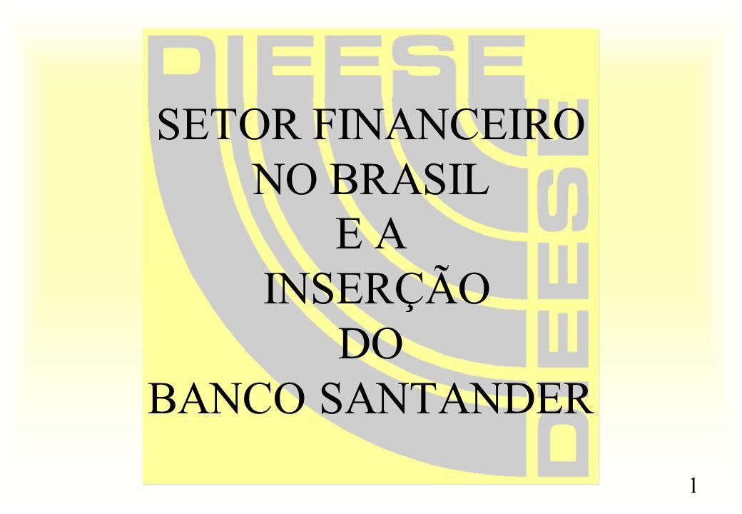 SETOR FINANCEIRO NO BRASIL E A INSERÇÃO DO BANCO SANTANDER