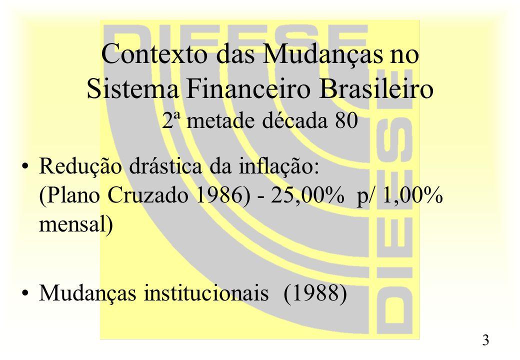 Contexto das Mudanças no Sistema Financeiro Brasileiro 2ª metade década 80