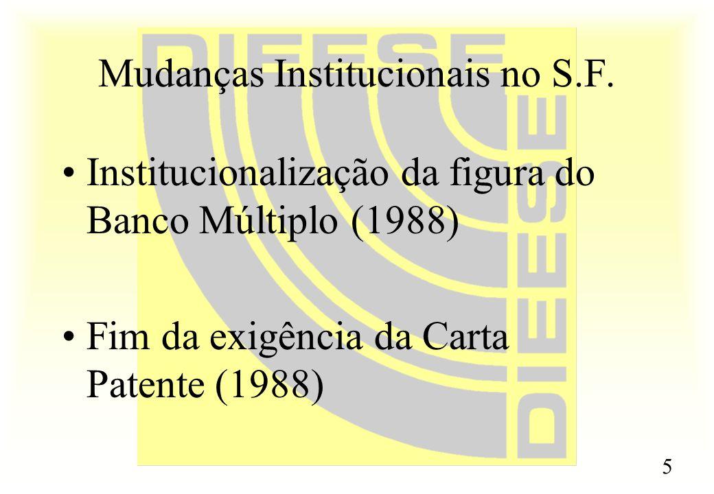 Mudanças Institucionais no S.F.