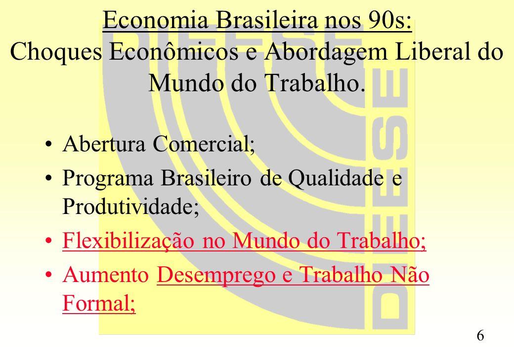 Economia Brasileira nos 90s: Choques Econômicos e Abordagem Liberal do Mundo do Trabalho.