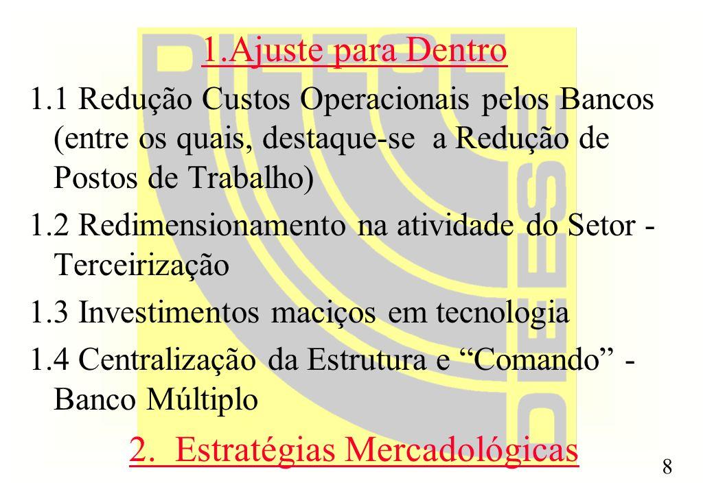 2. Estratégias Mercadológicas