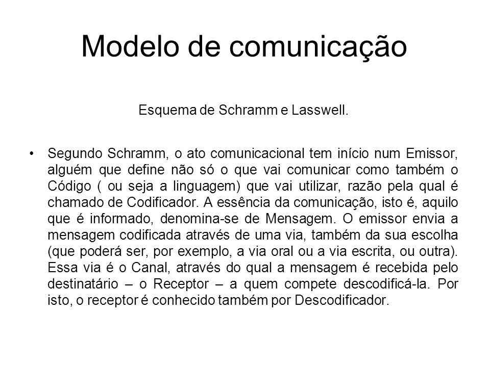 Esquema de Schramm e Lasswell.