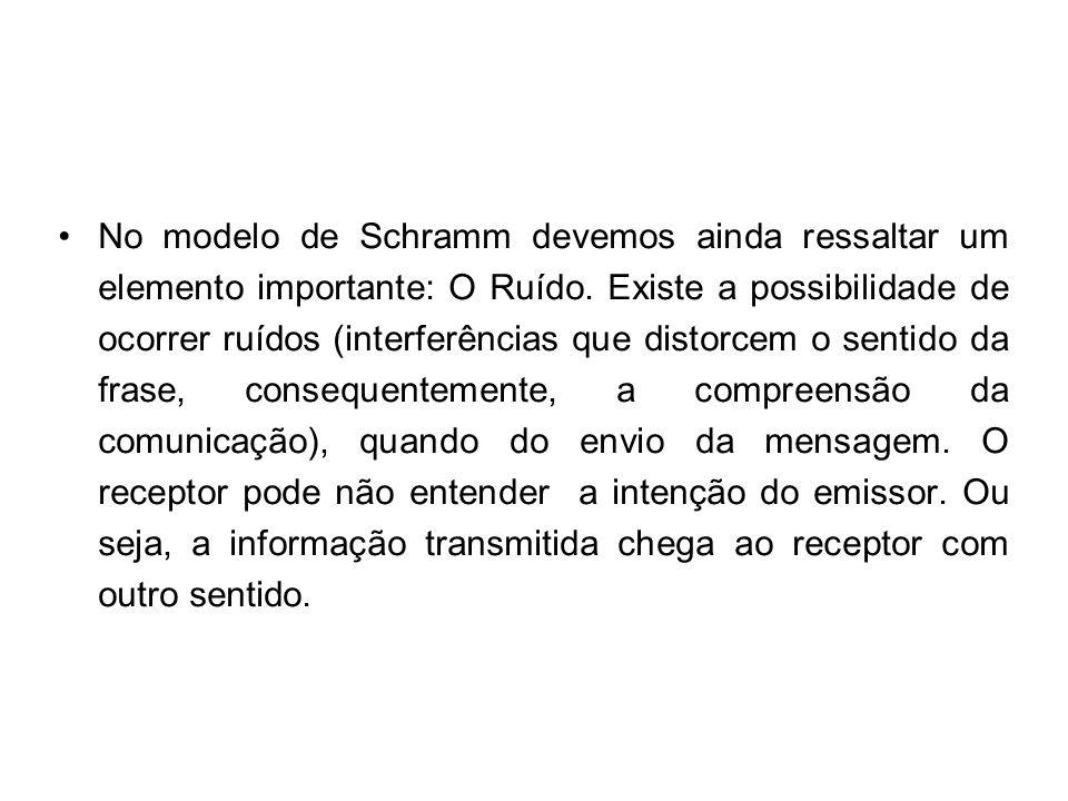 No modelo de Schramm devemos ainda ressaltar um elemento importante: O Ruído.