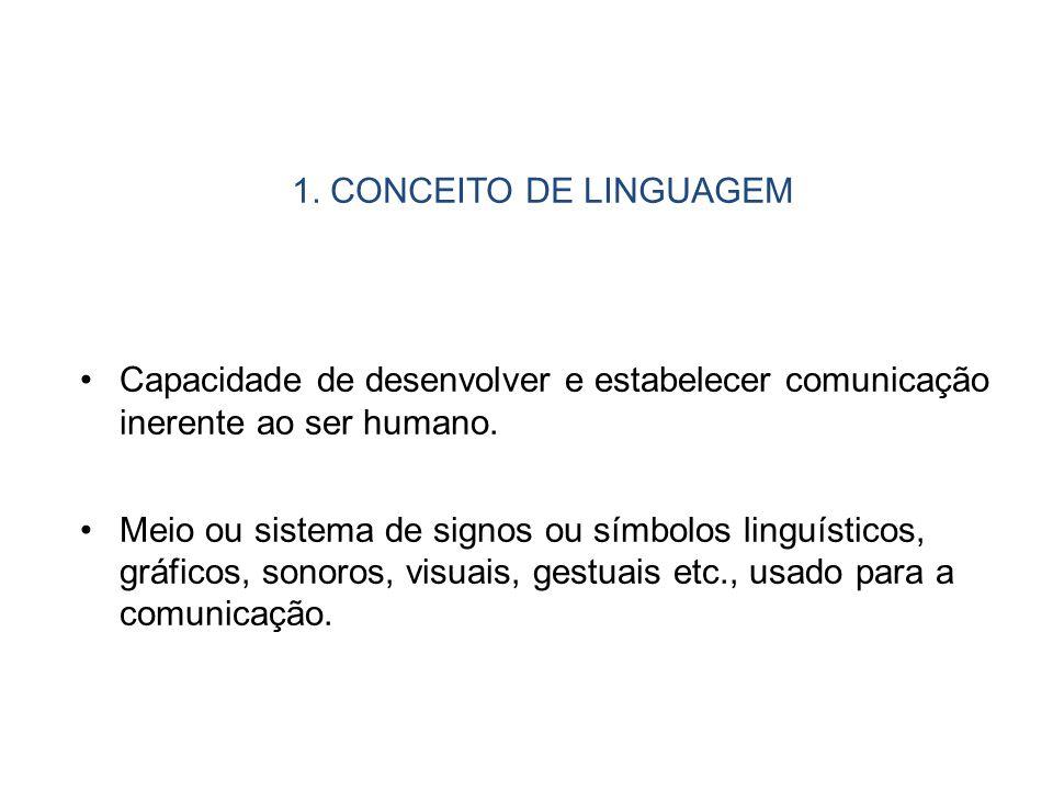 1. CONCEITO DE LINGUAGEM Capacidade de desenvolver e estabelecer comunicação inerente ao ser humano.