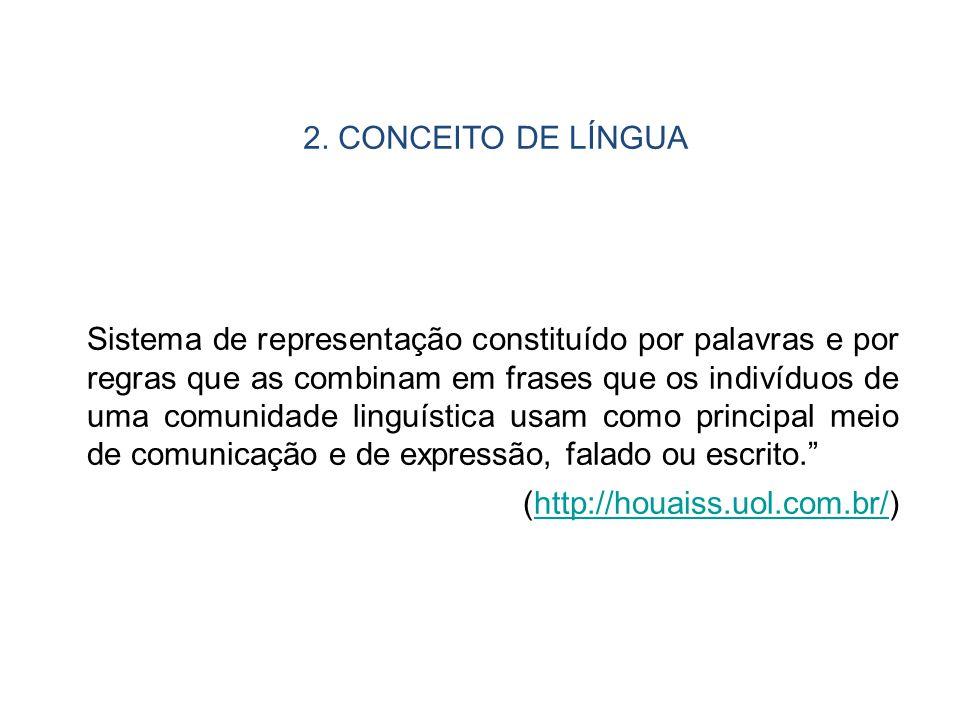 2. CONCEITO DE LÍNGUA