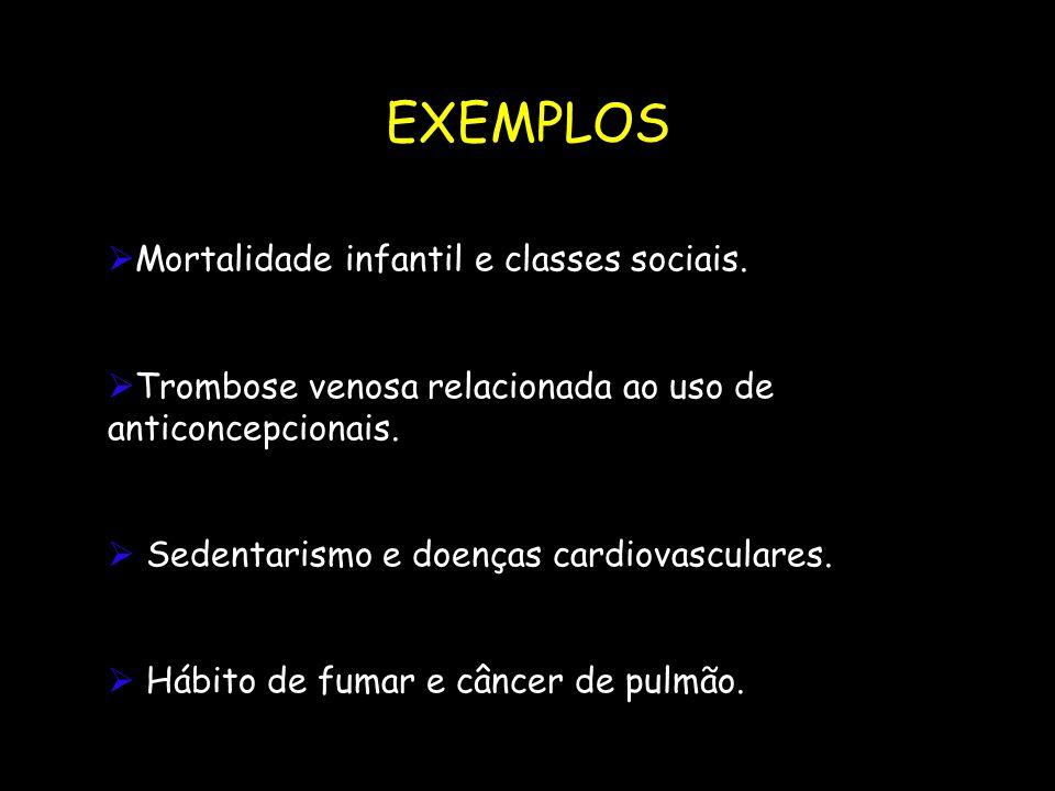 EXEMPLOS Mortalidade infantil e classes sociais.