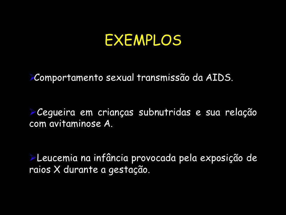 EXEMPLOS Comportamento sexual transmissão da AIDS.