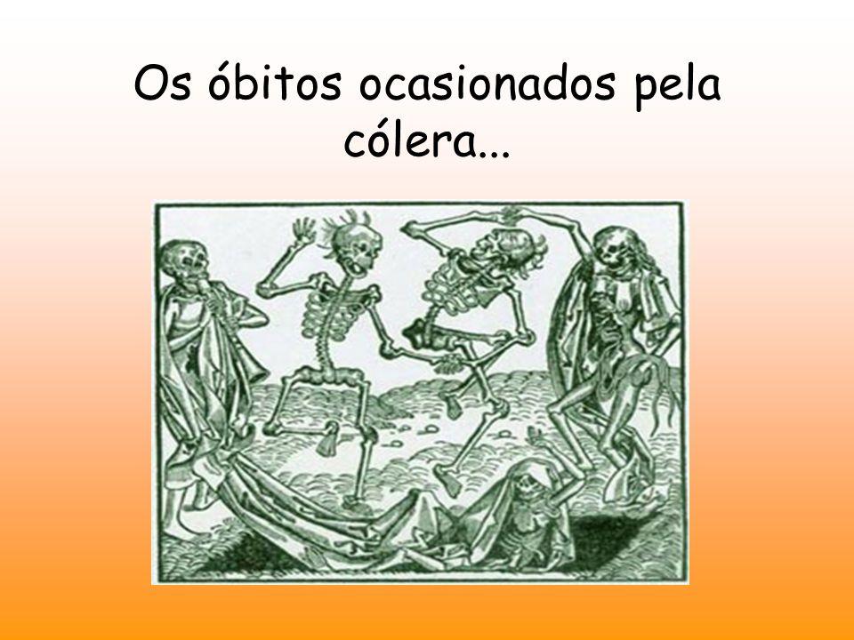 Os óbitos ocasionados pela cólera...