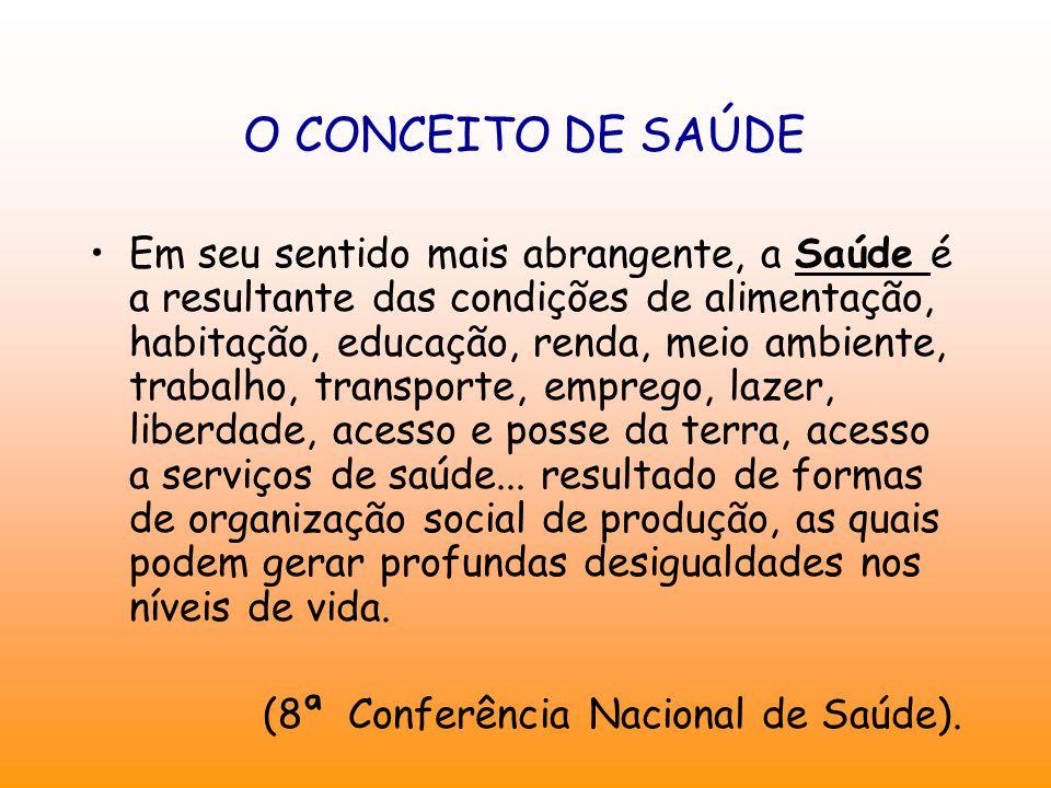 O CONCEITO DE SAÚDE