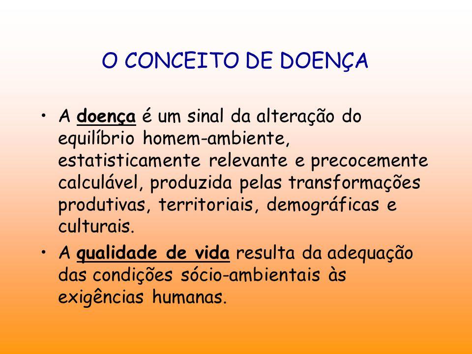 O CONCEITO DE DOENÇA