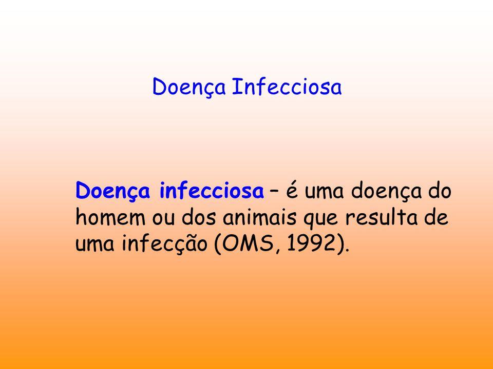 Doença Infecciosa Doença infecciosa – é uma doença do homem ou dos animais que resulta de uma infecção (OMS, 1992).
