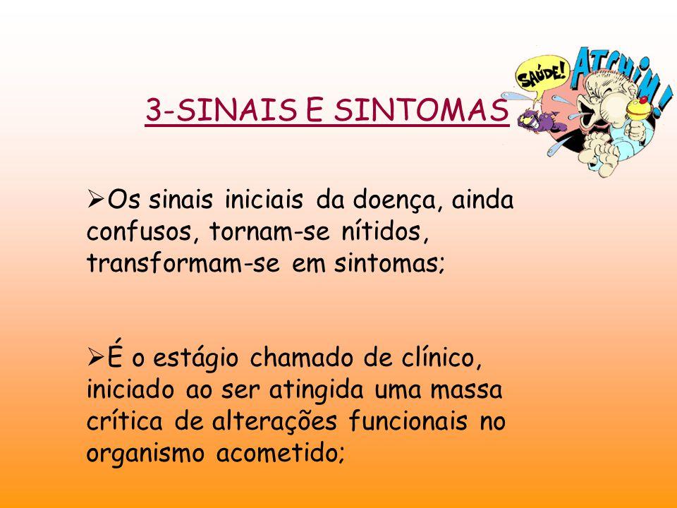 3-SINAIS E SINTOMAS Os sinais iniciais da doença, ainda confusos, tornam-se nítidos, transformam-se em sintomas;