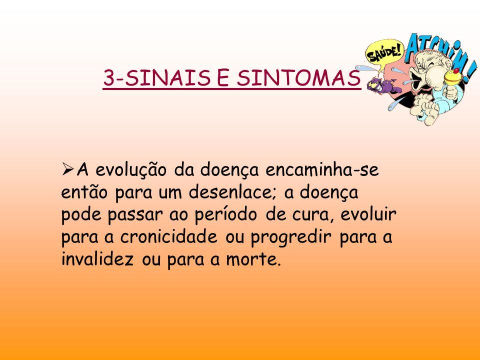 3-SINAIS E SINTOMAS