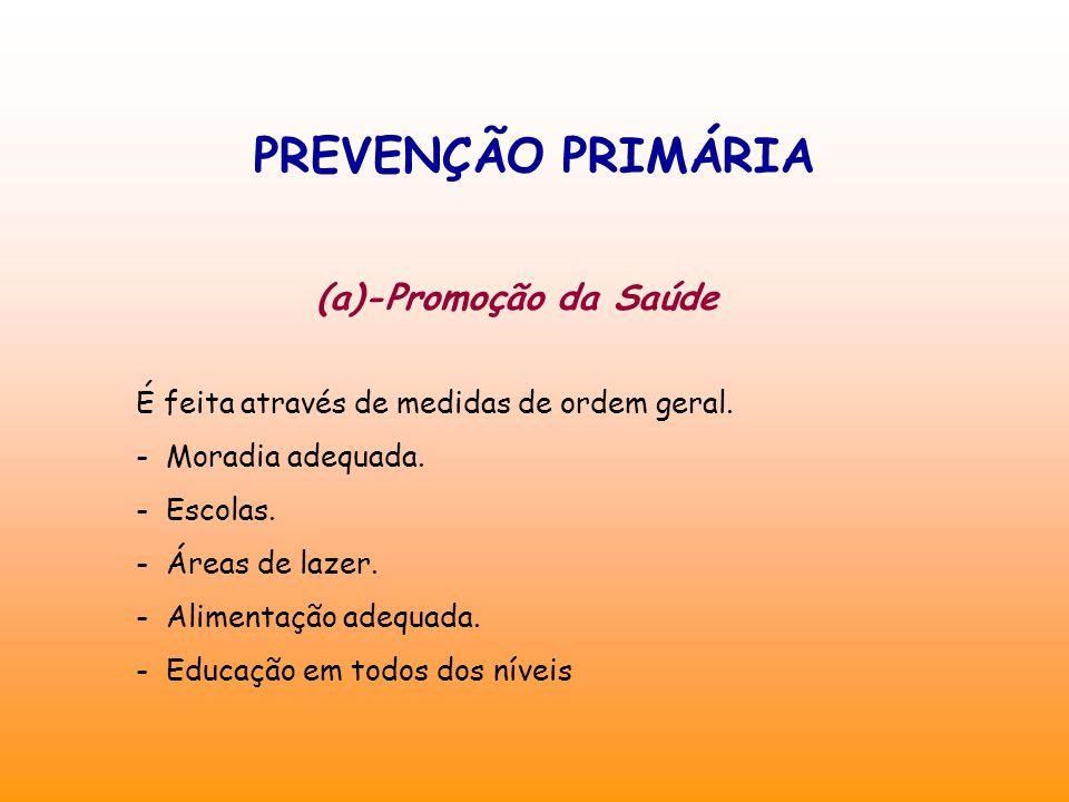 PREVENÇÃO PRIMÁRIA (a)-Promoção da Saúde