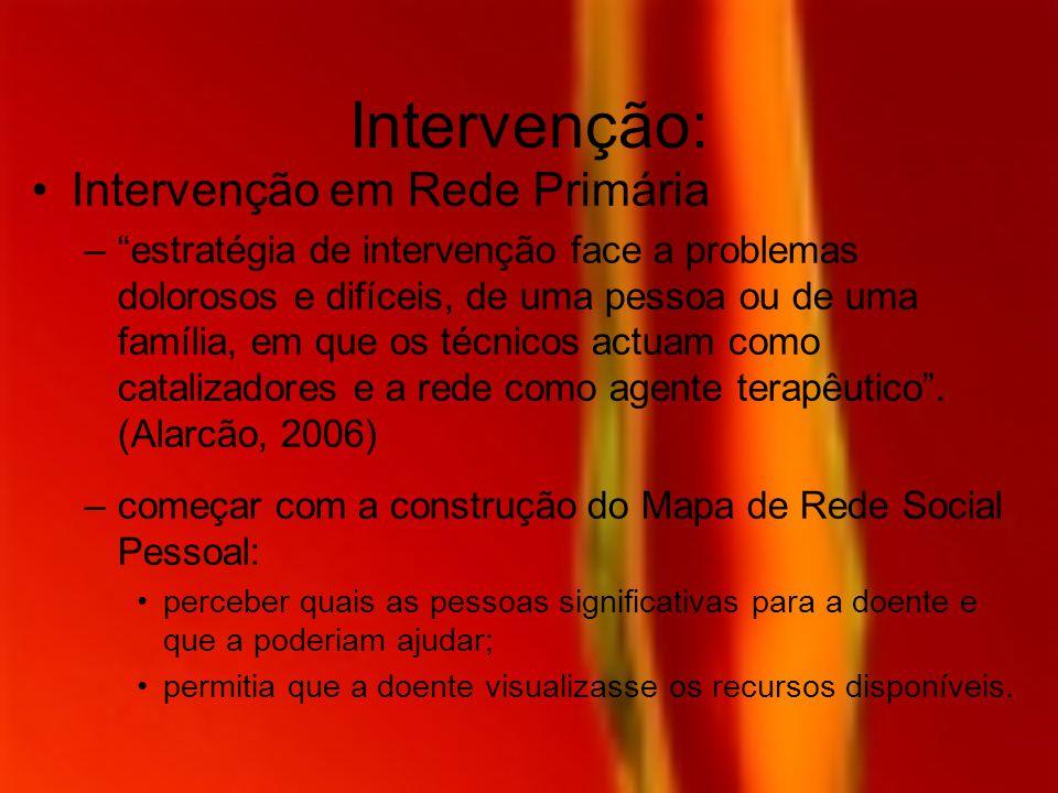 Intervenção: Intervenção em Rede Primária