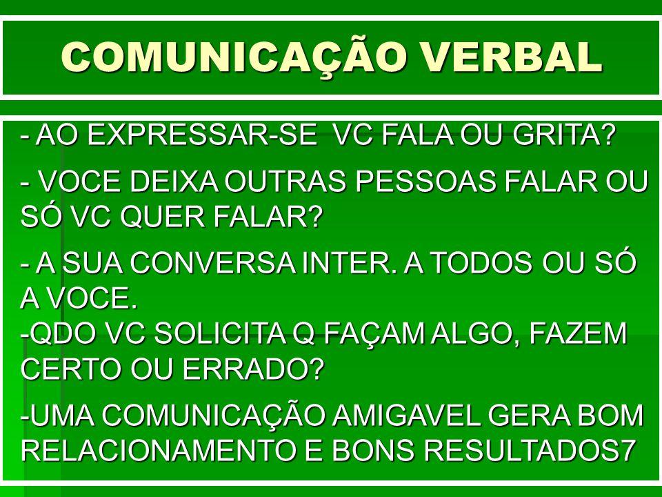 COMUNICAÇÃO VERBAL AO EXPRESSAR-SE VC FALA OU GRITA