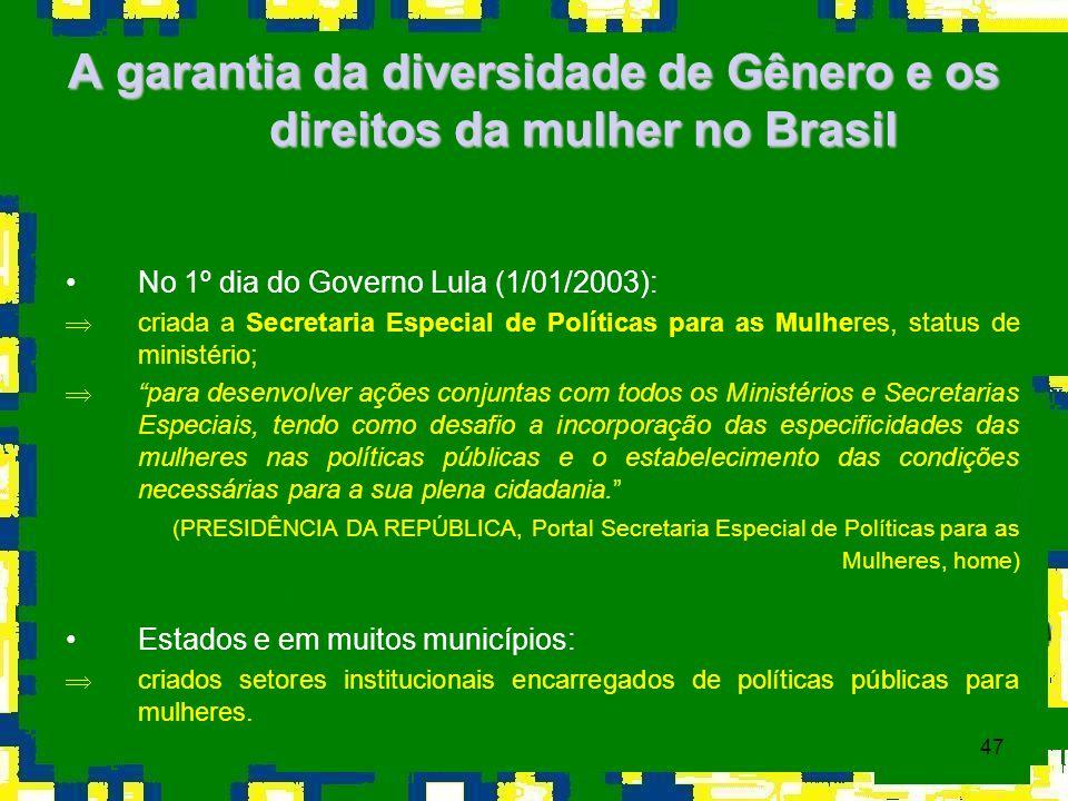 A garantia da diversidade de Gênero e os direitos da mulher no Brasil