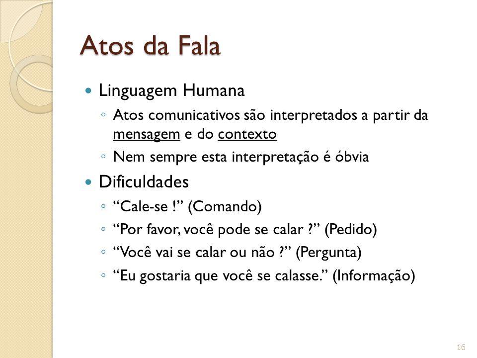 Atos da Fala Linguagem Humana Dificuldades