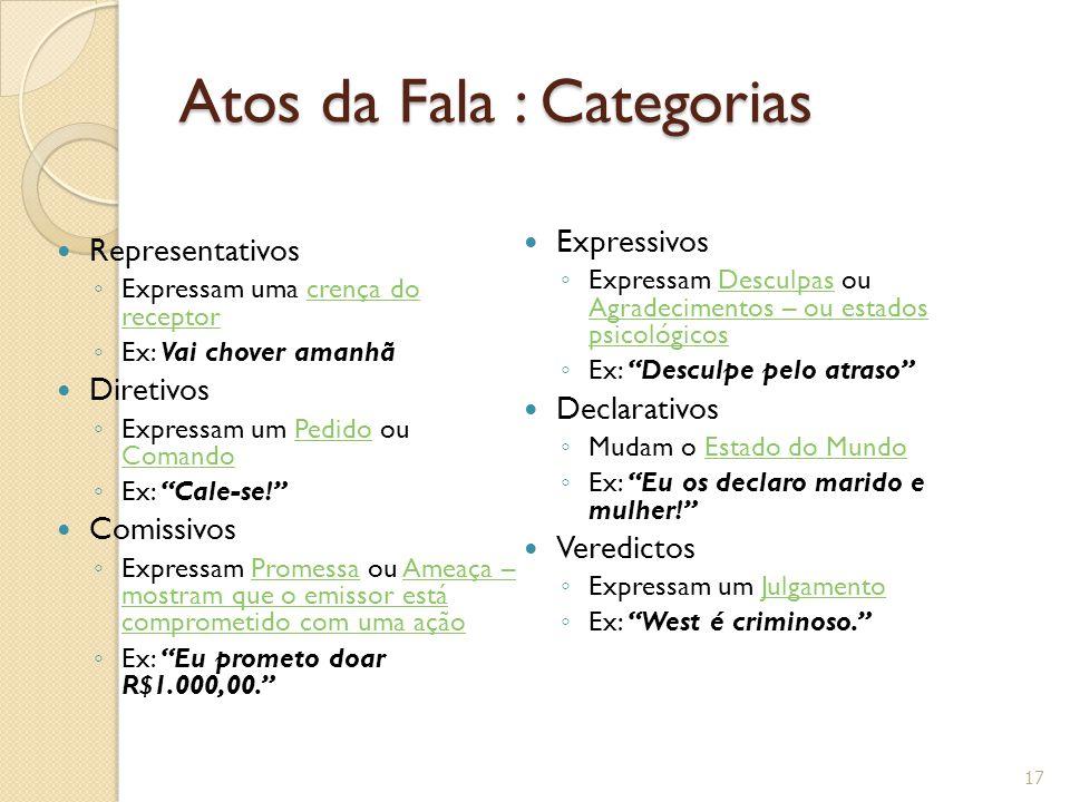 Atos da Fala : Categorias