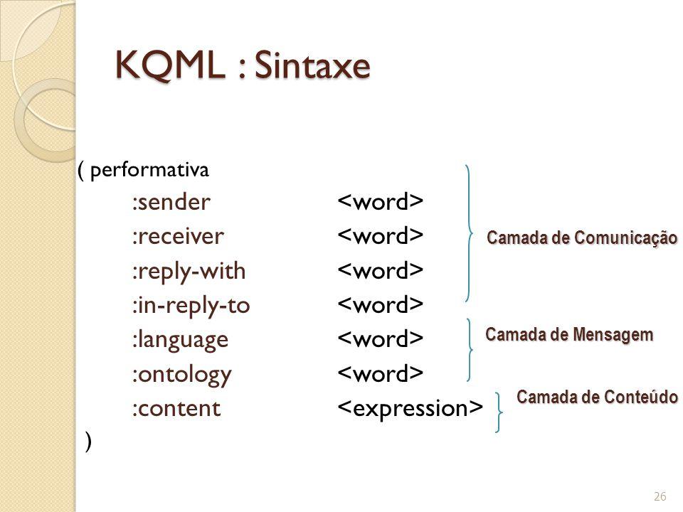 KQML : Sintaxe :sender <word> :receiver <word>