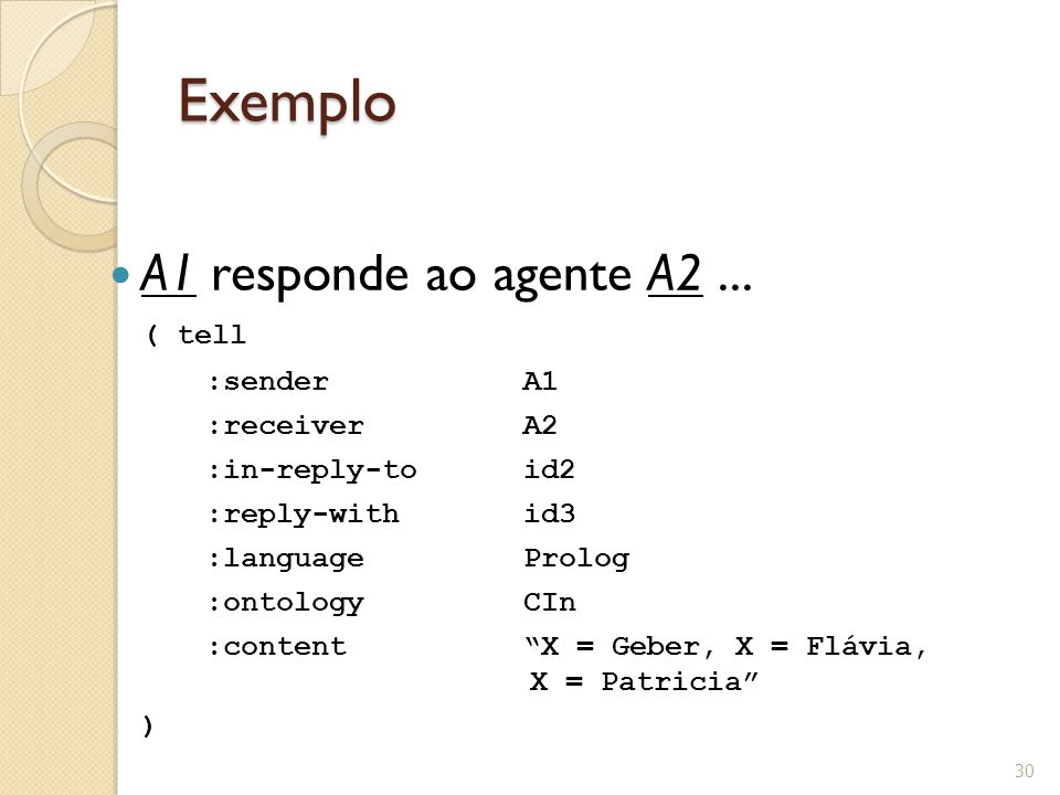 Exemplo A1 responde ao agente A2 ... ( tell :sender A1 :receiver A2