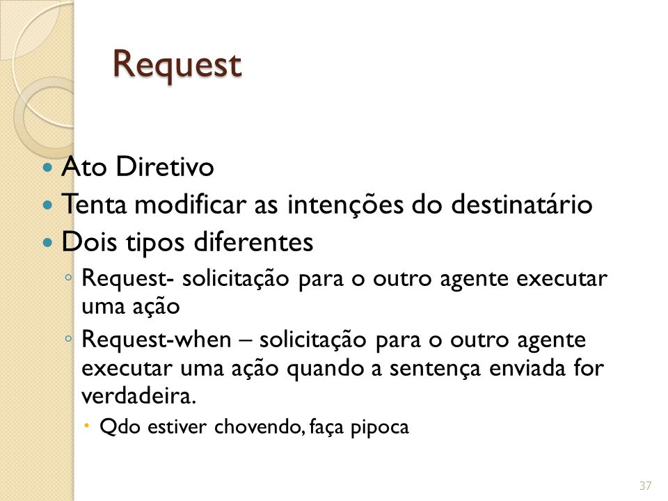 Request Ato Diretivo Tenta modificar as intenções do destinatário