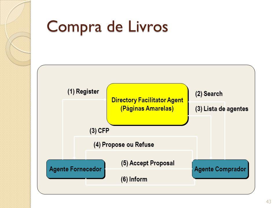 Directory Facilitator Agent