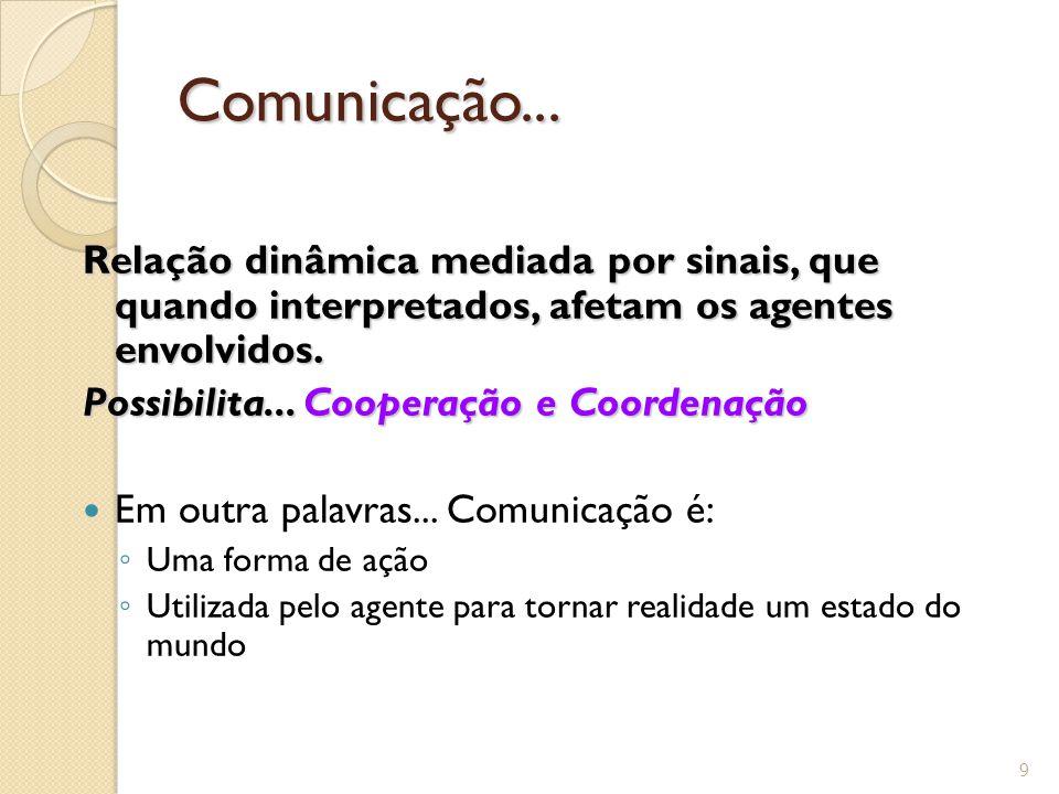 Comunicação... Relação dinâmica mediada por sinais, que quando interpretados, afetam os agentes envolvidos.