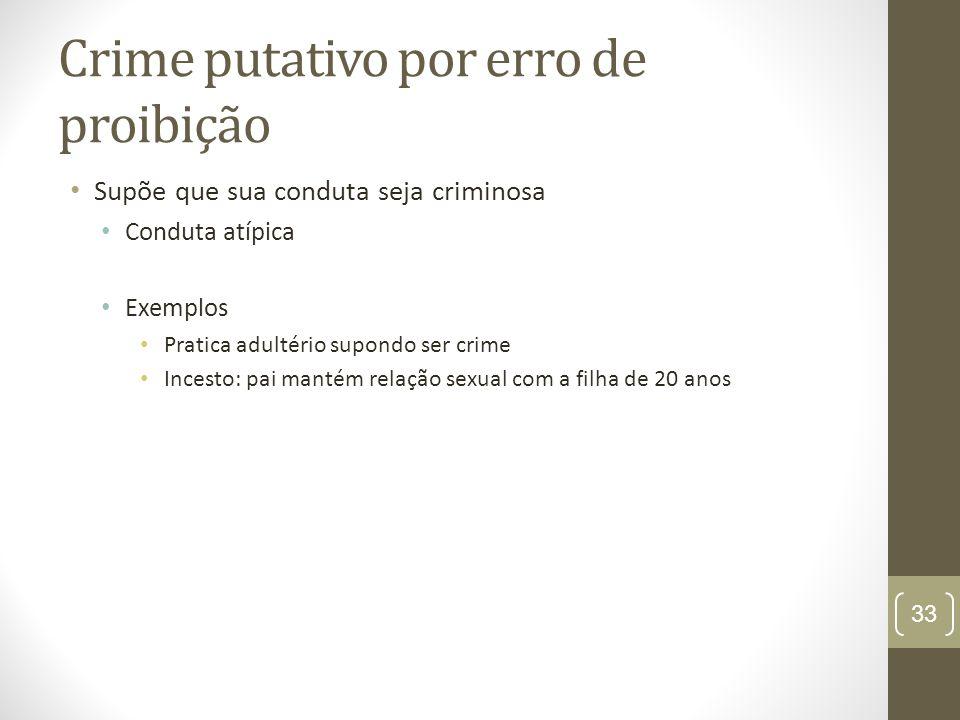Crime putativo por erro de proibição