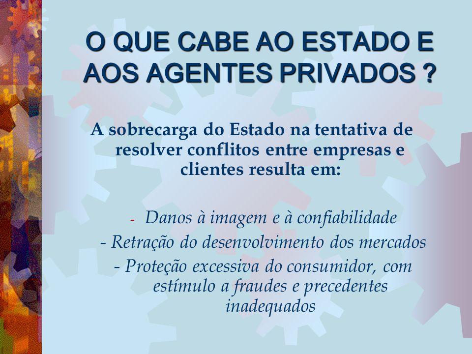 O QUE CABE AO ESTADO E AOS AGENTES PRIVADOS