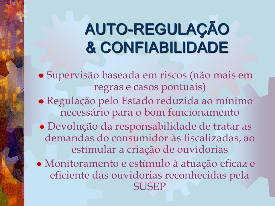 AUTO-REGULAÇÃO & CONFIABILIDADE