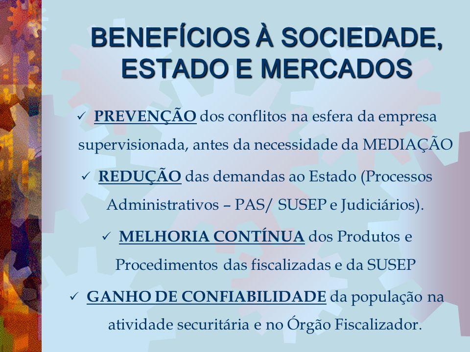 BENEFÍCIOS À SOCIEDADE, ESTADO E MERCADOS