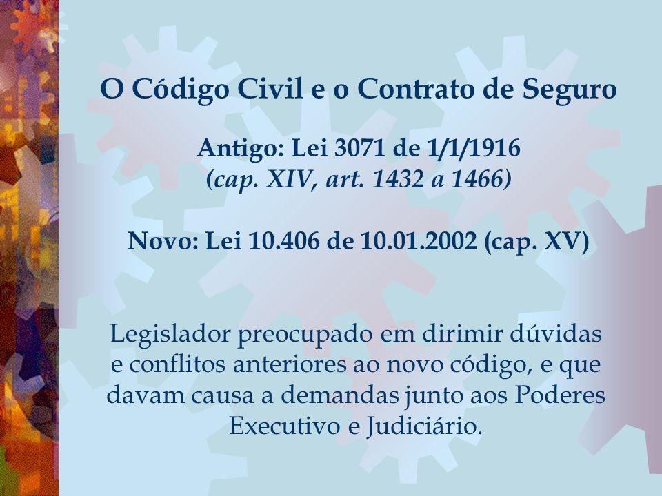 O Código Civil e o Contrato de Seguro Antigo: Lei 3071 de 1/1/1916 (cap. XIV, art. 1432 a 1466) Novo: Lei 10.406 de 10.01.2002 (cap. XV)