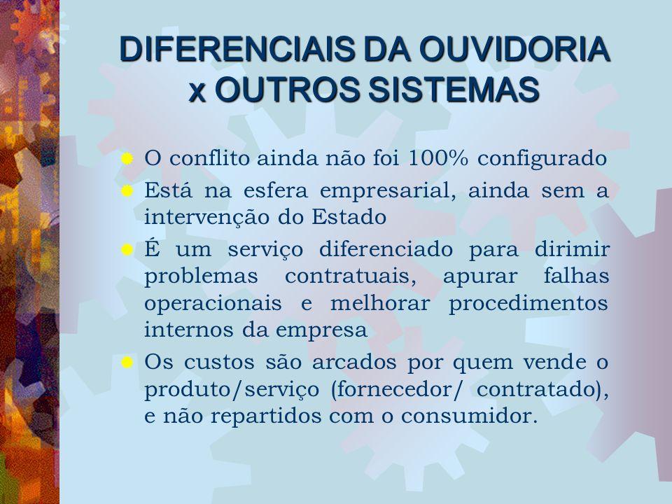 DIFERENCIAIS DA OUVIDORIA x OUTROS SISTEMAS