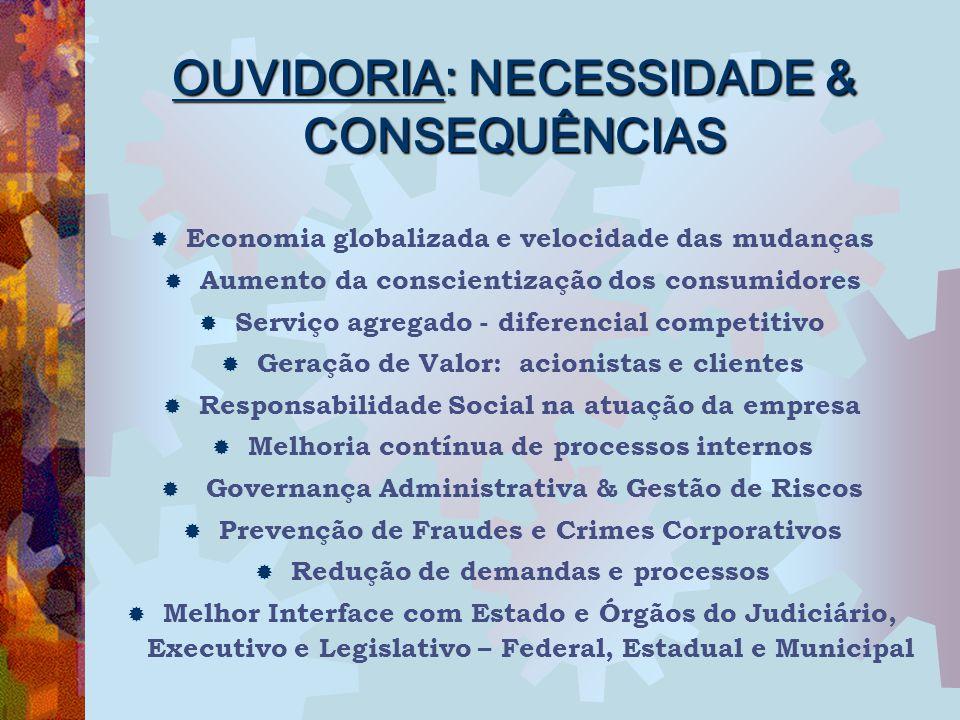 OUVIDORIA: NECESSIDADE & CONSEQUÊNCIAS