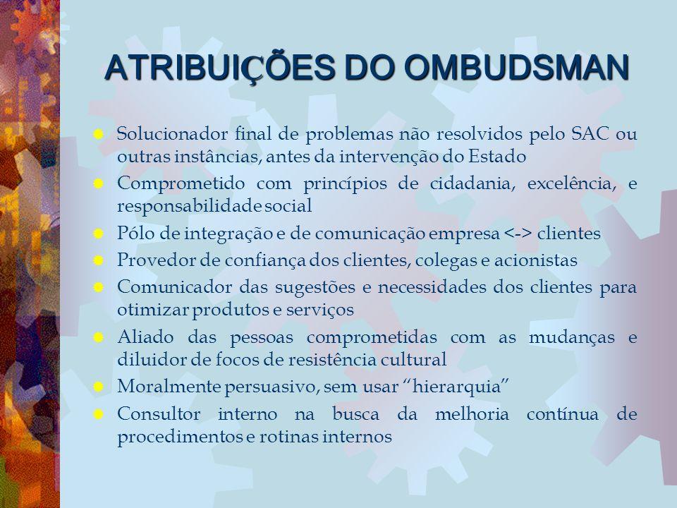 ATRIBUIÇÕES DO OMBUDSMAN