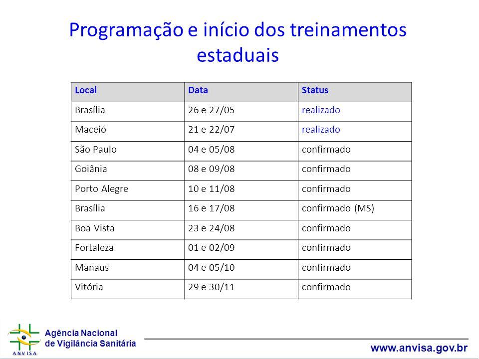 Programação e início dos treinamentos estaduais