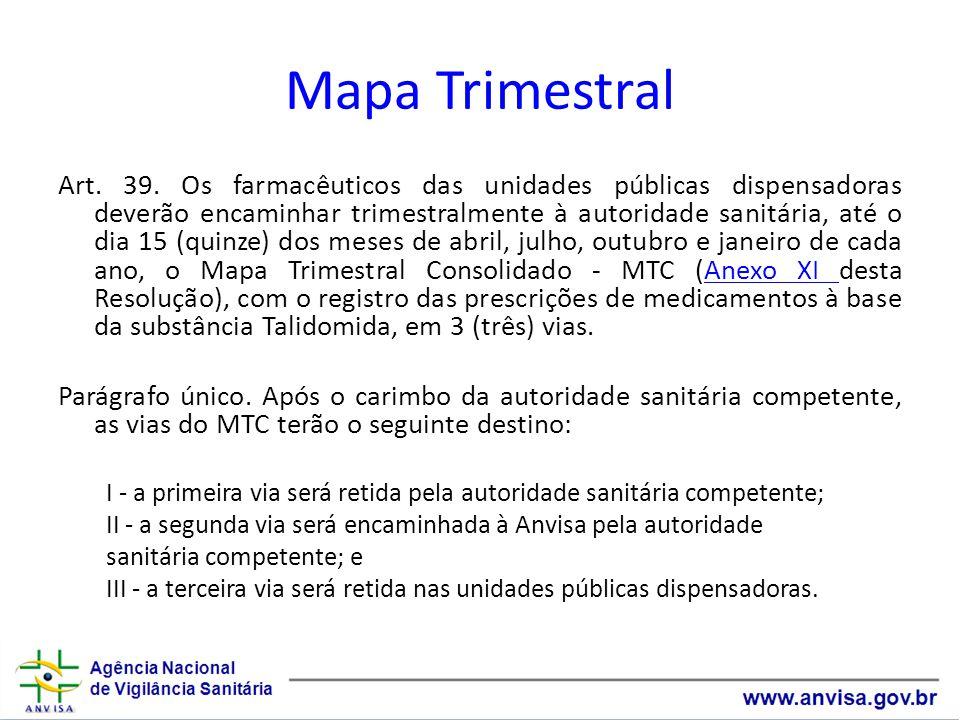 Mapa Trimestral