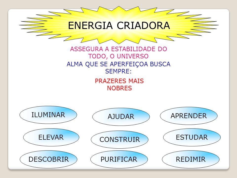 ENERGIA CRIADORA ILUMINAR AJUDAR APRENDER ELEVAR ESTUDAR CONSTRUIR