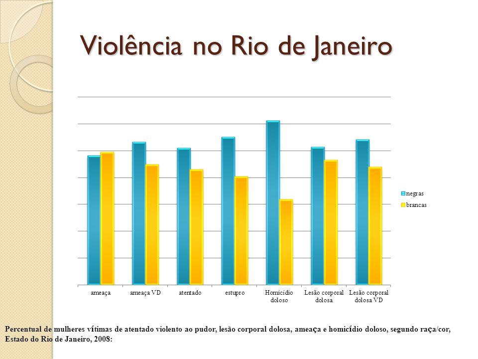 Violência no Rio de Janeiro
