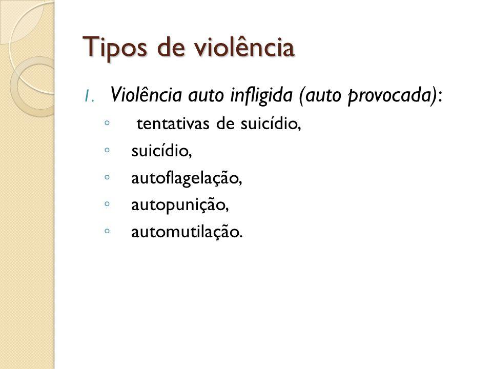 Tipos de violência Violência auto infligida (auto provocada):