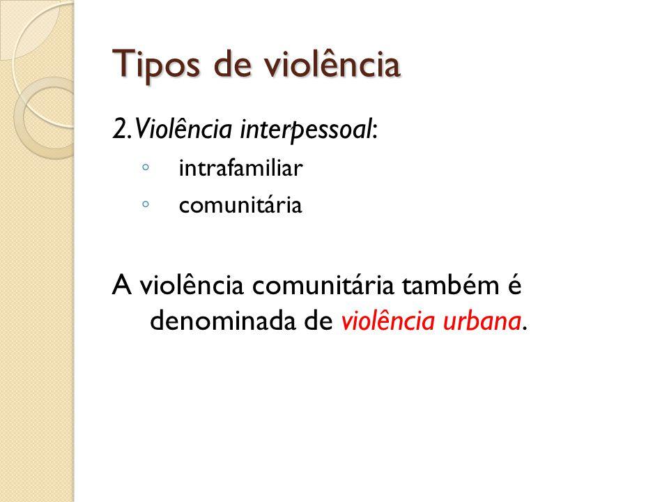 Tipos de violência 2. Violência interpessoal: