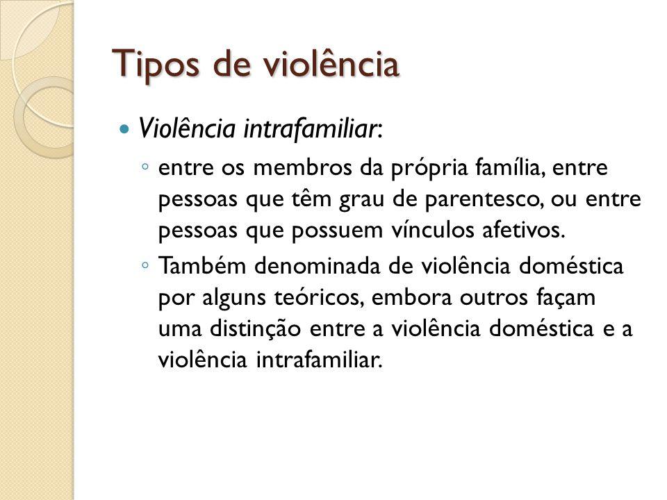 Tipos de violência Violência intrafamiliar:
