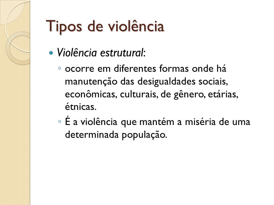Tipos de violência Violência estrutural: