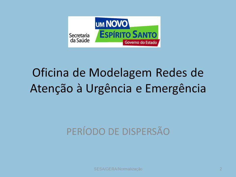 Oficina de Modelagem Redes de Atenção à Urgência e Emergência