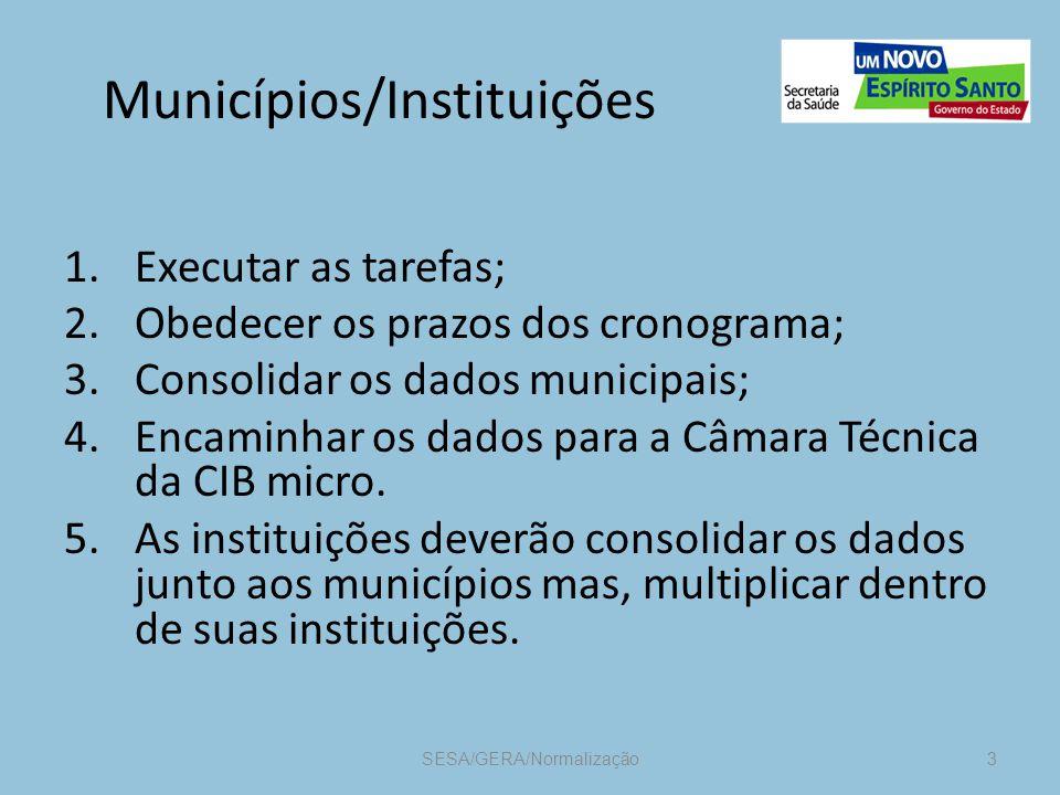 Municípios/Instituições
